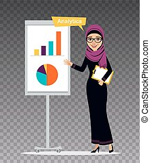 Arab woman with clipboard stands nearly flipchart. Woman is...