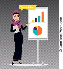 Arab woman with tablet is standing near flipchart. Woman is...