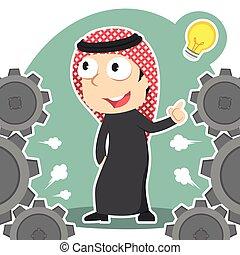 Arabian businessman and working idea gears