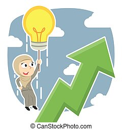 Arabian businesswoman fly with her idea and see upward graphic