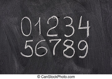 arabic numerals on a blackboard