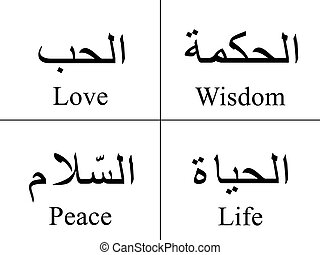 Arabic Words with their meaning in English
