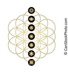 arany, tervezés, chakra, ikonok, jóga, szín, modern