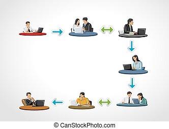 arbejde, branche folk, proces