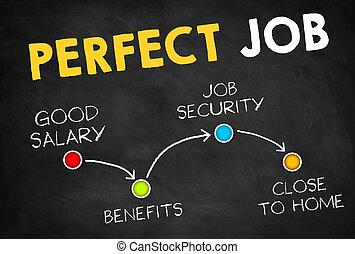 arbejde, perfekt