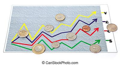 "exchange rate - arbitrary chart (diagram) \""exchange rate\""..."