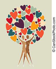 arbre, amour, famille