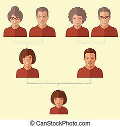 arbre, dessin animé, famille