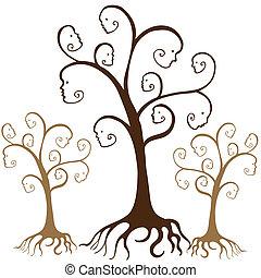 arbre, famille, faces