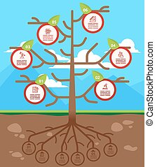 arbre, infographics