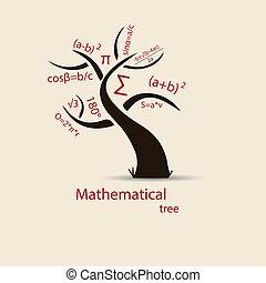 arbre, math
