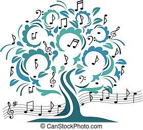 arbre, musical