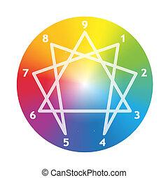 arc-en-ciel, enneagram, coloré, gradient, nombres, cercle