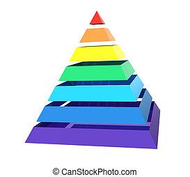 arc-en-ciel, pyramide, haut fin