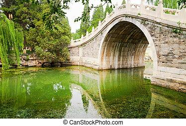 arc pont, chinois