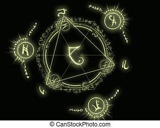 Arcane - Magic