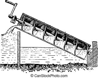 Archimedes screw or Archimedean screw, vintage engraving.