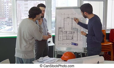 Architect explaining something on the plan of the building to his colleagues