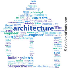 Architecture Words