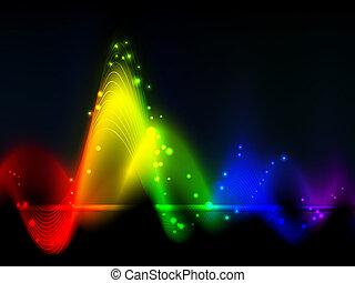 arco íris, onda, fluctuations