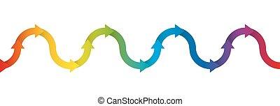 arcobaleno colorato, simbolo, su, onda, giù freccia