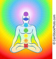 arcobaleno, icone, chakras, uomo