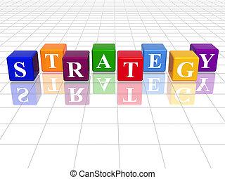 arcszín, stratégia