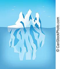 arctique, paysage