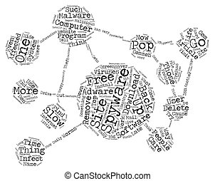 Are YOU one of the Affected by Spyware or Adware Word Cloud Concept Text Background