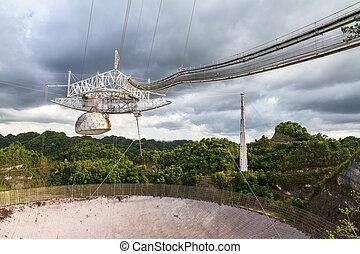 Arecibo radio telescope - The Arecibo Observatory radio...