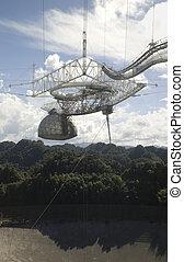Arecibo Radio Telescope - This is a photograph of the radio ...