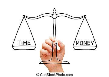 argent, concept, échelle, temps