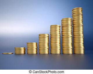 argent, diagramme
