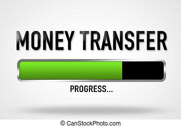 argent, transfert, progrès