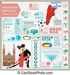 Argentina infographics, statistical data, sights. Vector...