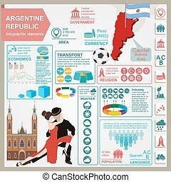 argentina, infographics