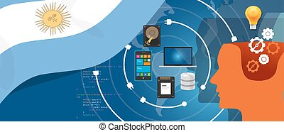 Argentina IT information technology digital infrastructure connecting business data via internet network using computer software an electronic innovation