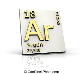 argon, vorm, periodieke tafel van eerste beginselen