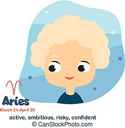 Aries. Kids zodiac. Children horoscope sign. Astrological symbols with cute baby face in cartoon style