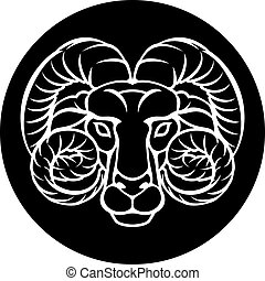 Aries Zodiac Horoscope Sign
