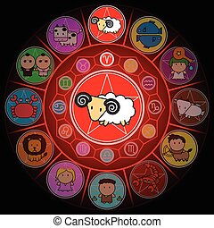 Aries Zodiac in Center Circle of horoscope signs Cartoon icon vector on black background