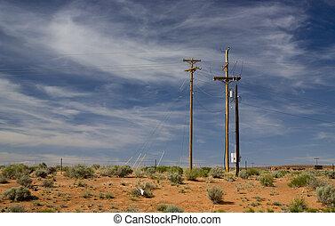 arizona, desierto