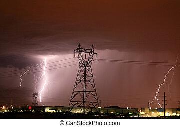 Arizona Lightning