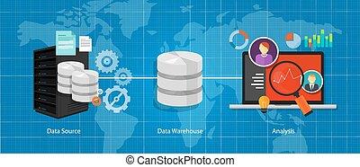 armazém, inteligência, dados, negócio, base dados