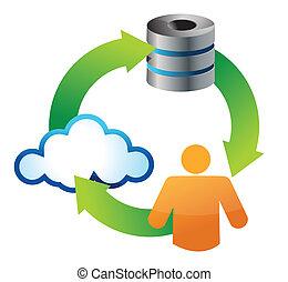 armazenamento, nuvem, serviço, ícone