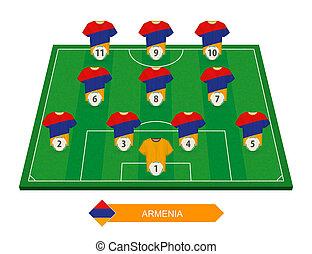 Armenia football team lineup on soccer field for European football competition