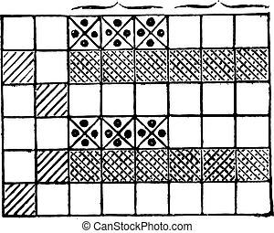 Armor of the carpet, vintage engraving.