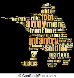 Army infantry info-text graphics and words cloud. Military and war concept.