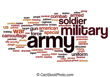 Army word cloud concept