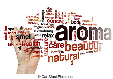 Aroma word cloud concept